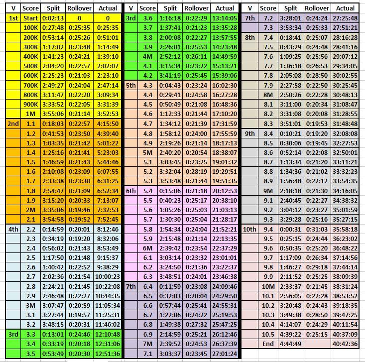 Name:  Rosa_Chart.JPG Views: 243 Size:  258.9 KB