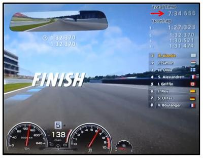 Click image for larger version.  Name:GT6 Race 4.jpg Views:20 Size:45.1 KB ID:127792
