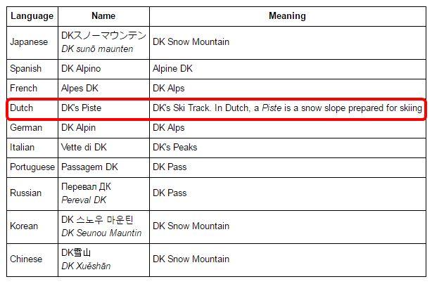 Name:  DK Pass.jpg Views: 37 Size:  55.1 KB
