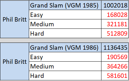 Name:  Paperboy Grand Slam.PNG Views: 42 Size:  13.3 KB