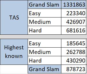Name:  Paperboy grand slam 2.PNG Views: 41 Size:  11.6 KB