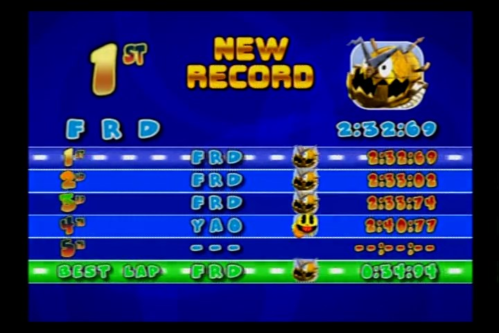 Name:  Fredb999-PS2-Pac-Man_World_Rally[NTSC-Time_Trial_Mode-Cherry_Cup-Rolling_Hills[Fastest-Race]].jpg Views: 159 Size:  64.3 KB